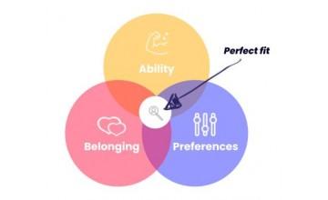 Webinar: Cultural Fit Assessment